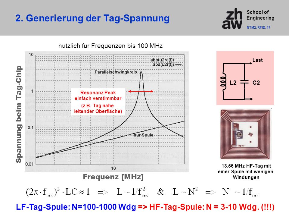 School of Engineering Spannung beim Tag-Chip Frequenz [MHz] nützlich für Frequenzen bis 100 MHz L2C2 Last 13.56 MHz HF-Tag mit einer Spule mit wenigen Windungen LF-Tag-Spule: N=100-1000 Wdg => HF-Tag-Spule: N = 3-10 Wdg.