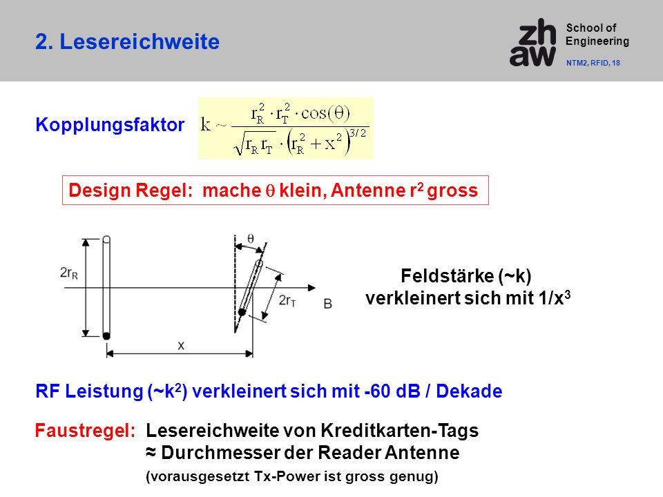 School of Engineering RF Leistung (~k 2 ) verkleinert sich mit -60 dB / Dekade Design Regel: mache  klein, Antenne r 2 gross Faustregel: Lesereichweite von Kreditkarten-Tags ≈ Durchmesser der Reader Antenne (vorausgesetzt Tx-Power ist gross genug) Feldstärke (~k) verkleinert sich mit 1/x 3 2.