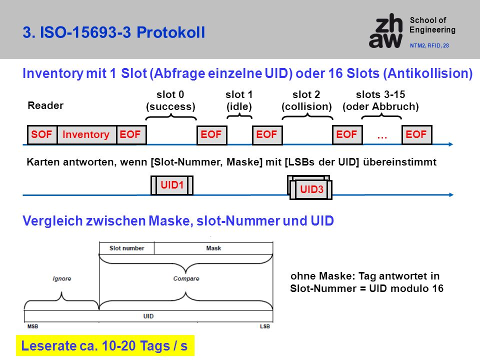 School of Engineering 3. ISO-15693-3 Protokoll Inventory mit 1 Slot (Abfrage einzelne UID) oder 16 Slots (Antikollision) SOF EOF Inventory Reader EOF