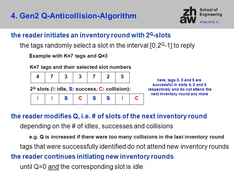 School of Engineering K=7 tags and their selected slot numbers 4733725 IISCSSIC the reader initiates an inventory round with 2 Q -slots the tags randomly select a slot in the interval [0,2 Q -1] to reply Example with K=7 tags and Q=3 the reader modifies Q, i.e.