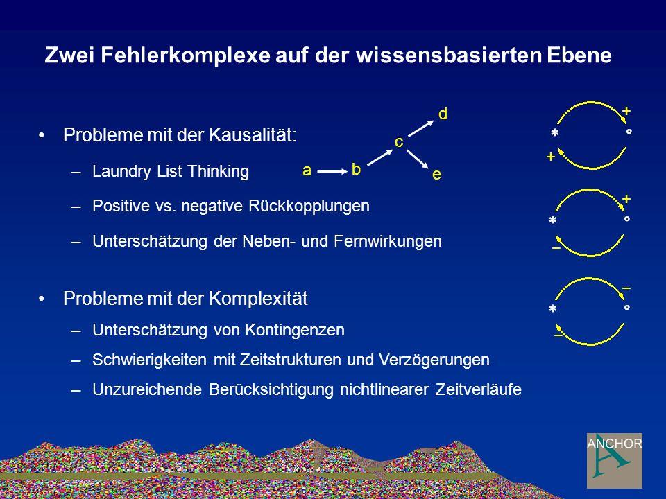 Probleme mit der Kausalität: –Laundry List Thinking –Positive vs.