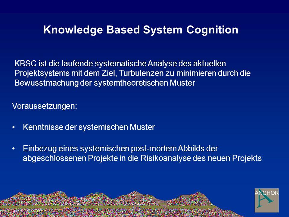 Knowledge Based System Cognition Voraussetzungen: Kenntnisse der systemischen Muster Einbezug eines systemischen post-mortem Abbilds der abgeschlossenen Projekte in die Risikoanalyse des neuen Projekts KBSC ist die laufende systematische Analyse des aktuellen Projektsystems mit dem Ziel, Turbulenzen zu minimieren durch die Bewusstmachung der systemtheoretischen Muster