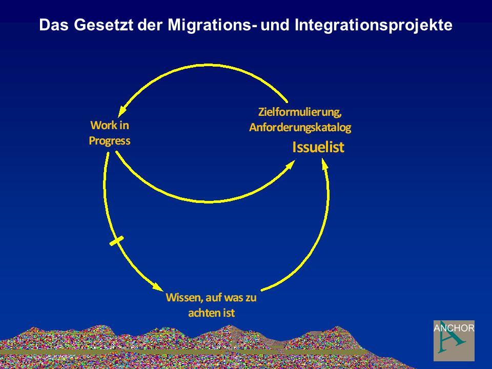 Das Gesetzt der Migrations- und Integrationsprojekte