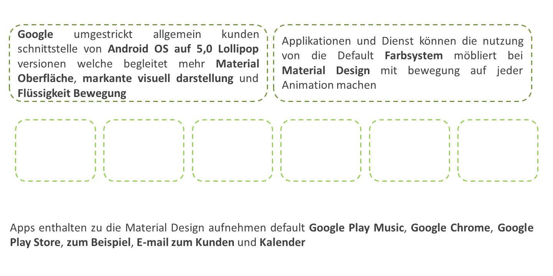 Android 5.0 Lollipop 2 Default Laufzeit : Android Laufzeit Android Lollipop Funktionen-Google Now als die default Haus-Bildschirm launcher und macht verschiedene Launchers als einmal die Ermessens-vergleichbar mit Android Kitkat auf Nexus 5, einige Änderungen auf Google Now Funktionalität enthalten :  Farbig oberen Leiste auf einige karten  Doppelt Spalte von Google Now karten auf die Tabletten  Seitenleiste Menü und Geste Unterstützung auf Google Now als in Play Store  Google Spracherkennung wann Bildschirm ist ausgeschaltet