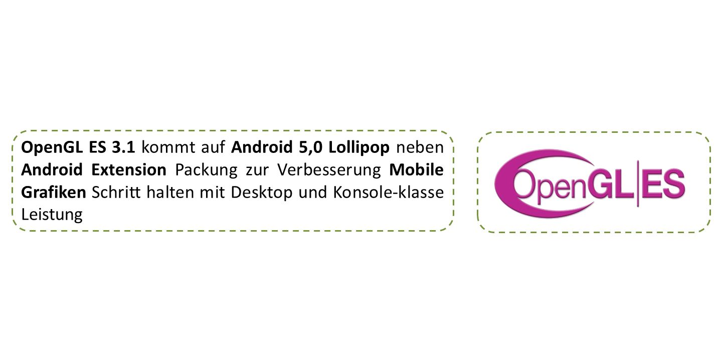 Android 5.0 Lollipop Here are the hardware components compatible with OpenGL ES 3.1 for Android OS: Android 4xx Seire wie Adreno 420 GPU aus Qualcomm Intel HD Grafiken für Intel Celeron N und J Seire Intel HD Grafiken für Intel Pentium N und J Seire Mali T6xx Seire für Android und Linux NIVIDIA Tegra K1 GPU PowerVR Seire6 für Android und Linux