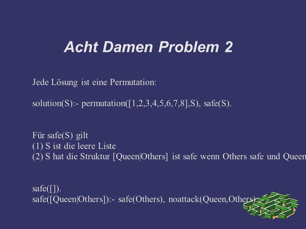 Acht Damen Problem 2 Jede Lösung ist eine Permutation: solution(S):- permutation([1,2,3,4,5,6,7,8],S), safe(S).