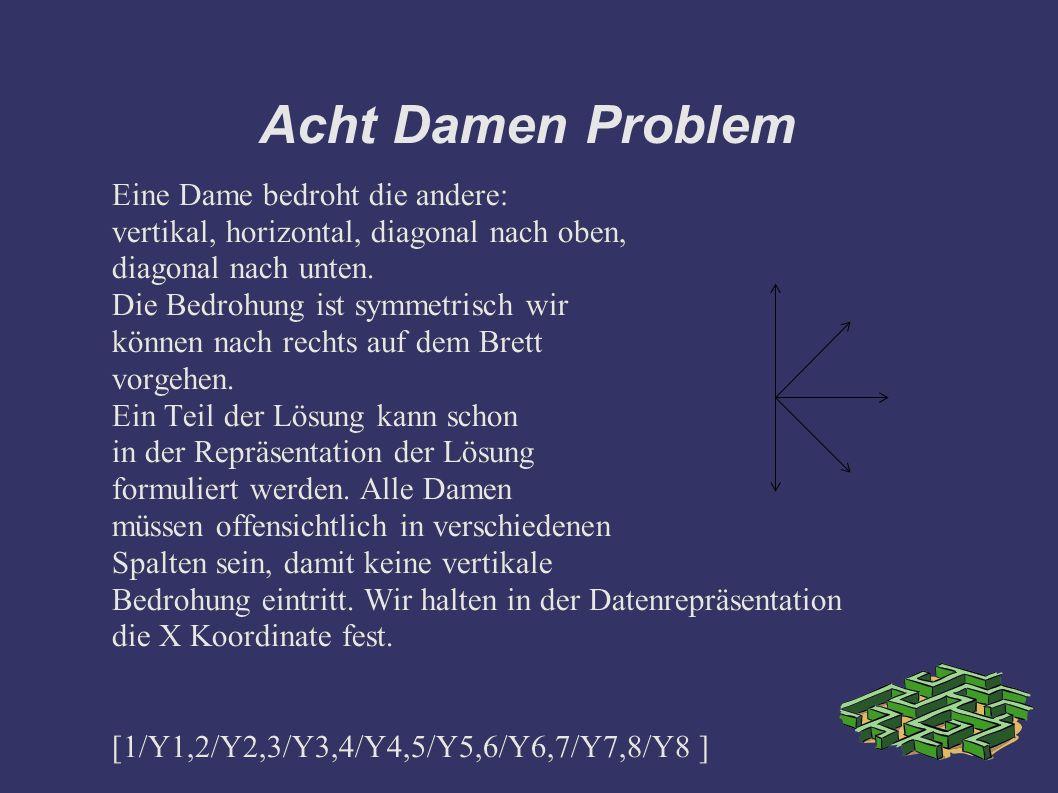 Acht Damen Problem Generalisierung zur Vereinfachung des Problems: finde die Lösung für 0-8 Damen.