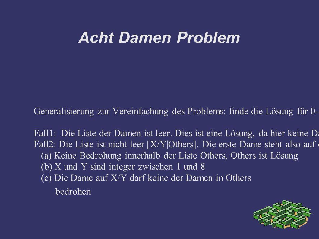 Acht Damen Problem Fall 1: solution([ ]).