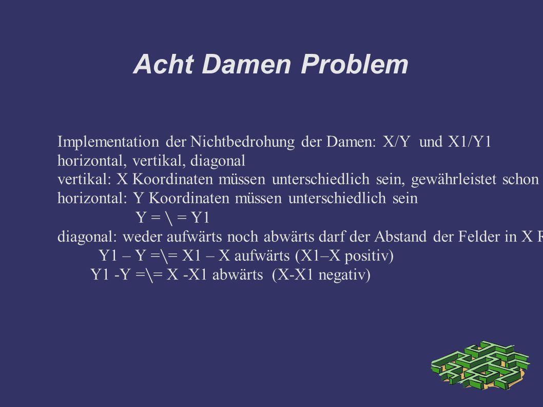 Acht Damen Problem Implementation der Nichtbedrohung der Damen: X/Y und X1/Y1 horizontal, vertikal, diagonal vertikal: X Koordinaten müssen unterschiedlich sein, gewährleistet schon das Template horizontal: Y Koordinaten müssen unterschiedlich sein Y = = Y1 diagonal: weder aufwärts noch abwärts darf der Abstand der Felder in X Richtung gleich demjenigen in der Y Richtung sein.