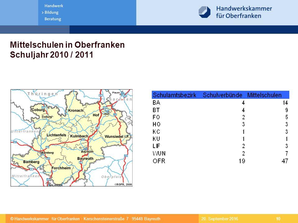 © Handwerkskammer für Oberfranken · Kerschensteinerstraße 7 · 95448 Bayreuth 10 20.