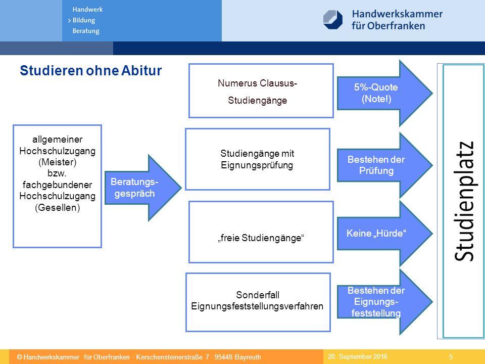 © Handwerkskammer für Oberfranken · Kerschensteinerstraße 7 · 95448 Bayreuth 6 Studium Master Bachelor (fachgebundene Fachhochschulreife) Meister Plus z.B.