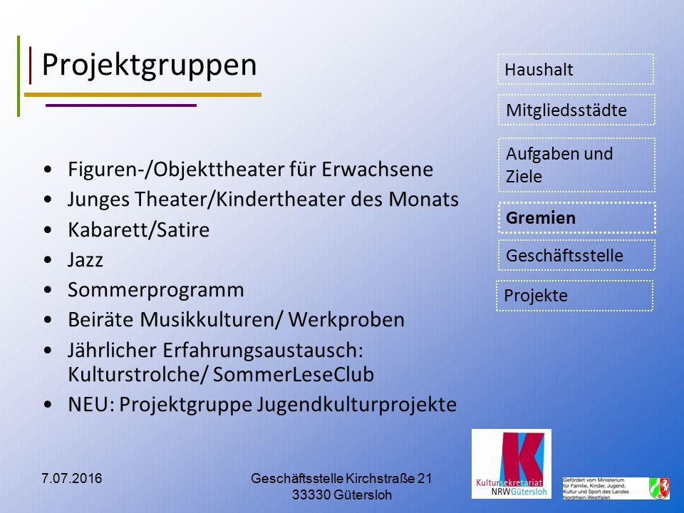 7.07.2016Geschäftsstelle Kirchstraße 21 33330 Gütersloh Projektgruppen Figuren-/Objekttheater für Erwachsene Junges Theater/Kindertheater des Monats K
