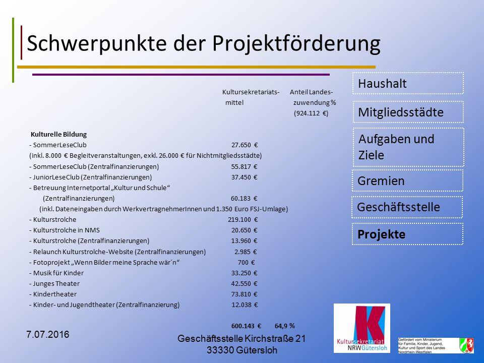 Schwerpunkte der Projektförderung Kultursekretariats- Anteil Landes- mittel zuwendung % (924.112 €) Kulturelle Bildung - SommerLeseClub 27.650 € (inkl.