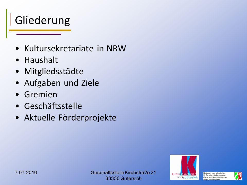 """Zeitgenössische Kunstförderung -www.kunstnetznrw.de/www.literaturnetz.dewww.kunstnetznrw.de/www.literaturnetz.de (Zentralfinanzierungen) 8.435 € - Werkproben 8.600 € - Werkproben (Zentralfinanzierungen) 1.260 € - zeitgenössische Theaterautoren 27.100 € - Spark 11.000 € - Hellweg Konkret 9.000 € - kunstnetz international 5.000 € - Projekt """"Stadtbesetzung (Vorlaufkosten für 2015) 5.728 € 76.123 € 8,2 % ** **Nicht berücksichtigt sind zeitgenössische Anteile in Projekten, die überwiegend anderen Kategorien zugerechnet sind."""