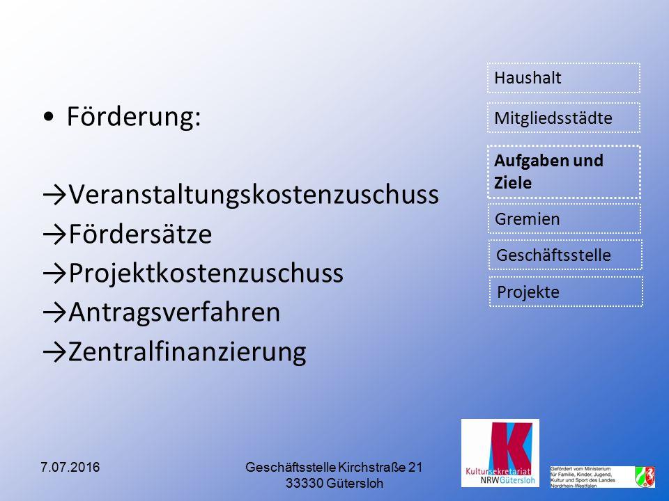 7.07.2016Geschäftsstelle Kirchstraße 21 33330 Gütersloh Kulturelle Bildung Projekte Aufgaben und Ziele Gremien Mitgliedsstädte Haushalt Geschäftsstelle