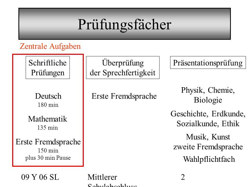 09 Y 06 SLMittlerer Schulabschluss 3 Prüfungstermine (zentral) Mathematik 11.