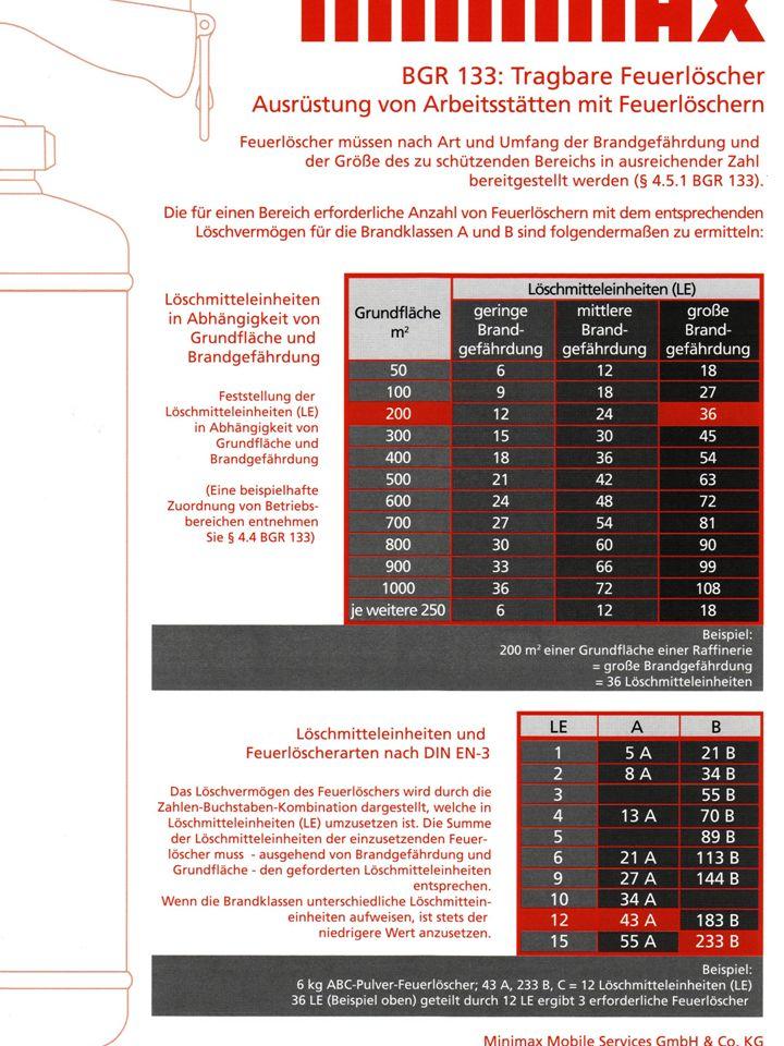 Minimax Vorlage3 BGR 133
