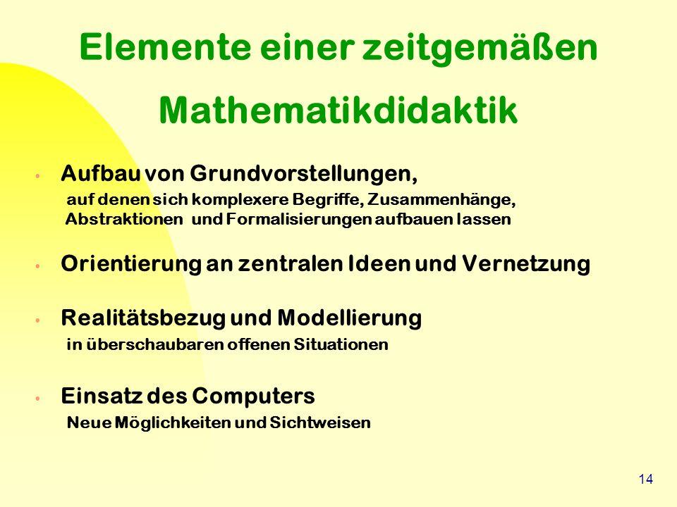 14 Elemente einer zeitgemäßen Mathematikdidaktik Aufbau von Grundvorstellungen, auf denen sich komplexere Begriffe, Zusammenhänge, Abstraktionen und F