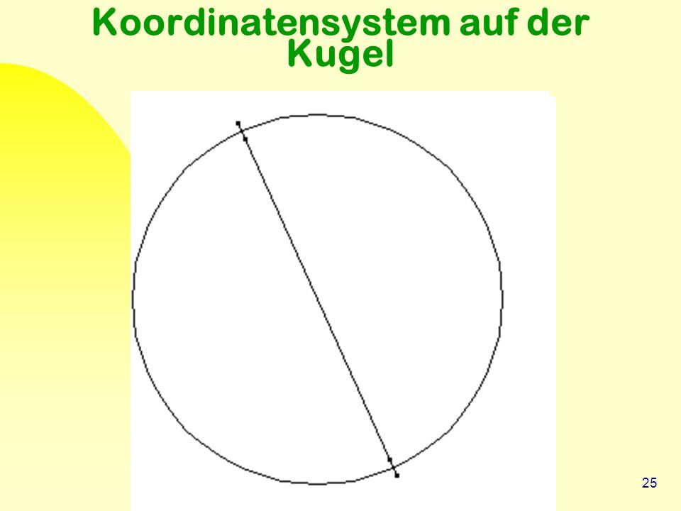 25 Koordinatensystem auf der Kugel