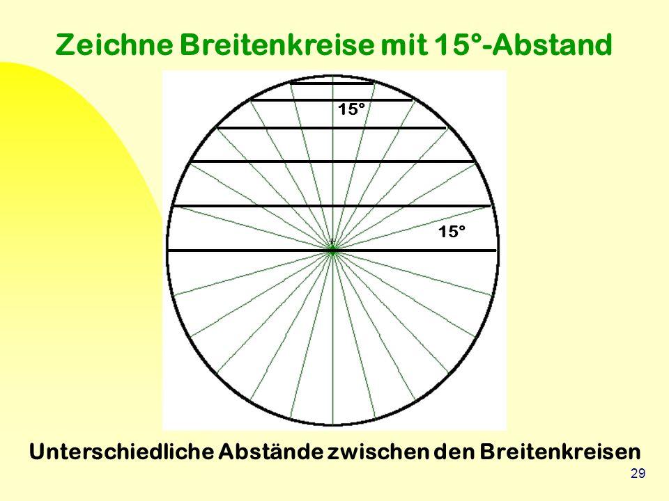 29 Unterschiedliche Abstände zwischen den Breitenkreisen Zeichne Breitenkreise mit 15°-Abstand 15°