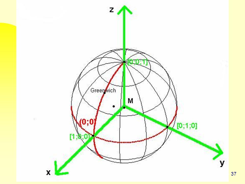 37 Umrechnung von geographischen Koordinaten in kartesische Koordinaten