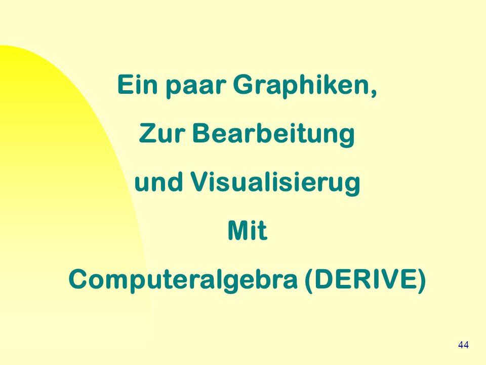 44 Ein paar Graphiken, Zur Bearbeitung und Visualisierug Mit Computeralgebra (DERIVE)