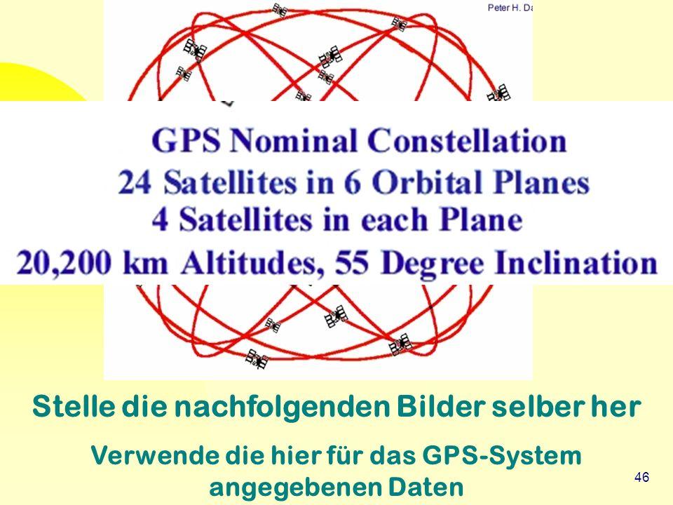 46 Stelle die nachfolgenden Bilder selber her Verwende die hier für das GPS-System angegebenen Daten