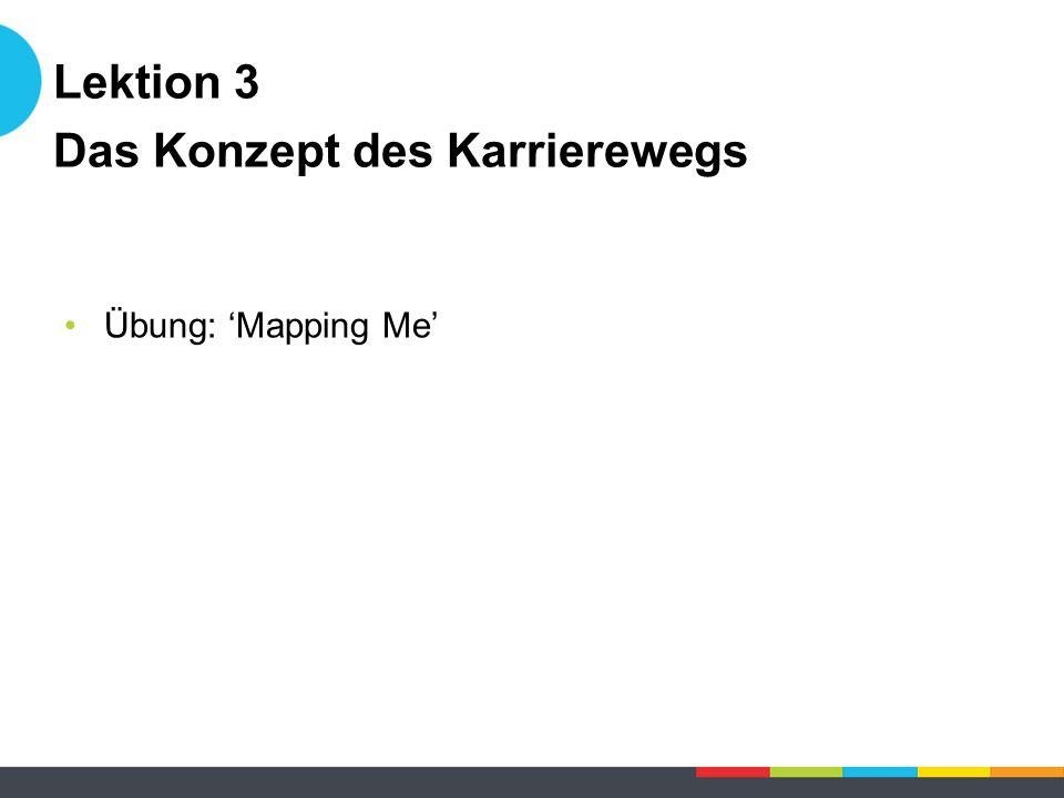 Übung: 'Mapping Me' Lektion 3 Das Konzept des Karrierewegs