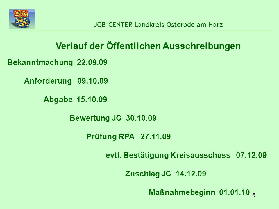 13 JOB-CENTER Landkreis Osterode am Harz Verlauf der Öffentlichen Ausschreibungen Bekanntmachung 22.09.09 Anforderung 09.10.09 Abgabe 15.10.09 Bewertu