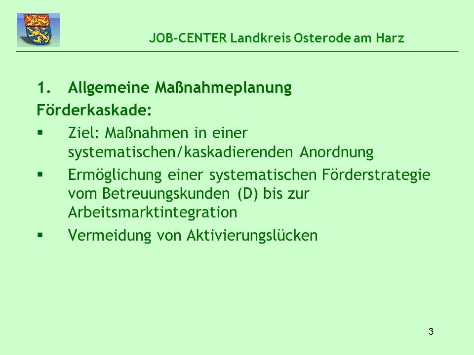"""4 JOB-CENTER Landkreis Osterode am Harz Bedarfe im Rahmen der Förderkaskade: Förderstufe D1: Betreuungsprojekte/sozialintegrative Projekte Maßnahmen mit intensiver sozialpädagogischer Betreuung, Abbau von starken und multiplen Vermittlungshemmnissen (Verhaltensauffälligkeiten, Motivation, Sucht, Schulden, psychische Probleme, …) Möglichst in Kombination mit sinnvollen Beschäftigungsangeboten Standort: Bad Lauterberg/Bad Sachsa Ziel: """"Maßnahmetauglichkeit , Übergang in Förderstufe D2 oder höher Finanzierung: ESF-Mittel!"""