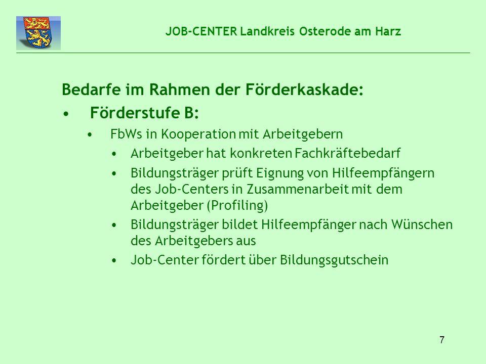 7 JOB-CENTER Landkreis Osterode am Harz Bedarfe im Rahmen der Förderkaskade: Förderstufe B: FbWs in Kooperation mit Arbeitgebern Arbeitgeber hat konkr