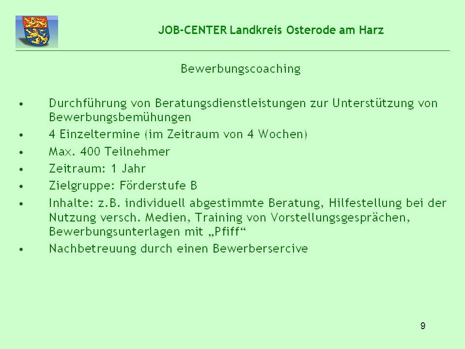 10 JOB-CENTER Landkreis Osterode am Harz