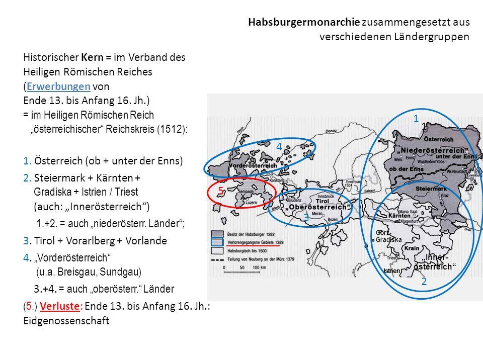 Habsburgermonarchie zusammengesetzt aus verschiedenen Ländergruppen Historischer Kern = im Verband des Heiligen Römischen Reiches (Erwerbungen von Ende 13.