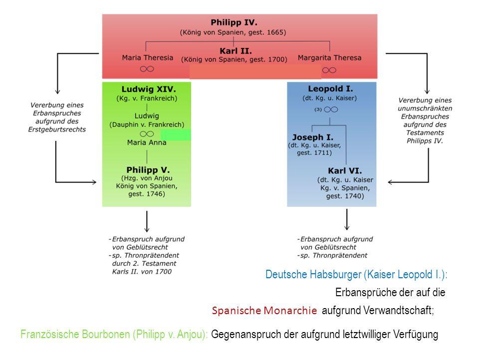 Deutsche Habsburger (Kaiser Leopold I.): Erbansprüche der auf die Spanische Monarchie aufgrund Verwandtschaft; Französische Bourbonen (Philipp v.
