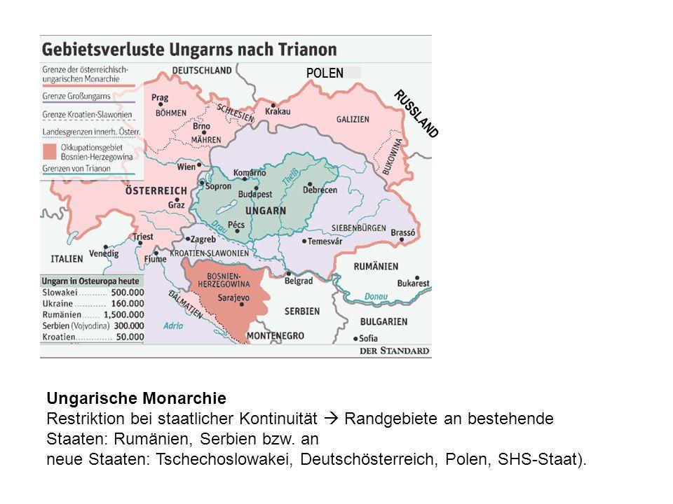 POLEN RUSSLAND Ungarische Monarchie Restriktion bei staatlicher Kontinuität  Randgebiete an bestehende Staaten: Rumänien, Serbien bzw.