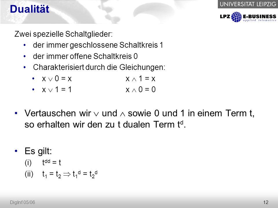 12 DigInf 05/06 Dualität Zwei spezielle Schaltglieder: der immer geschlossene Schaltkreis 1 der immer offene Schaltkreis 0 Charakterisiert durch die Gleichungen: x  0 = x x  1 = x x  1 = 1x  0 = 0 Vertauschen wir  und  sowie 0 und 1 in einem Term t, so erhalten wir den zu t dualen Term t d.