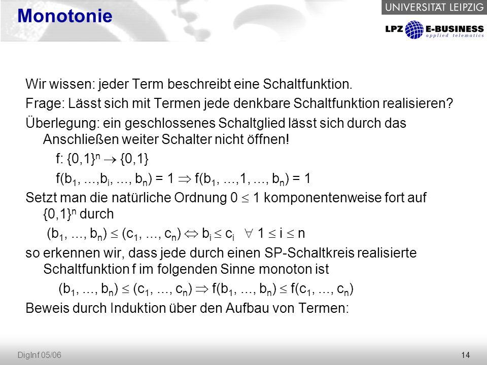 14 DigInf 05/06 Monotonie Wir wissen: jeder Term beschreibt eine Schaltfunktion.