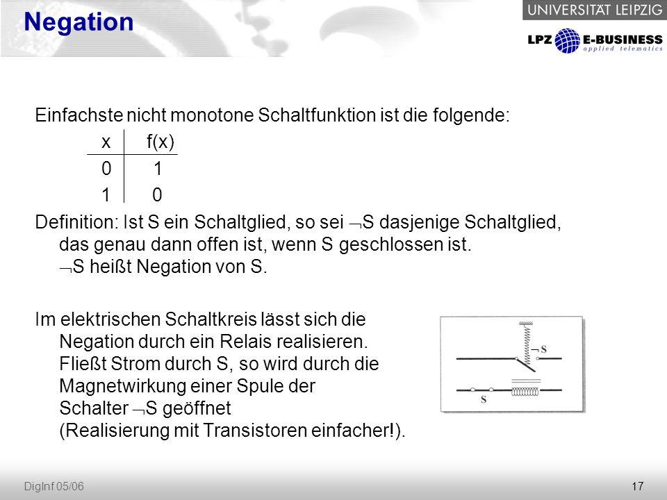 17 DigInf 05/06 Negation Einfachste nicht monotone Schaltfunktion ist die folgende: x f(x) 0 1 1 0 Definition: Ist S ein Schaltglied, so sei  S dasjenige Schaltglied, das genau dann offen ist, wenn S geschlossen ist.