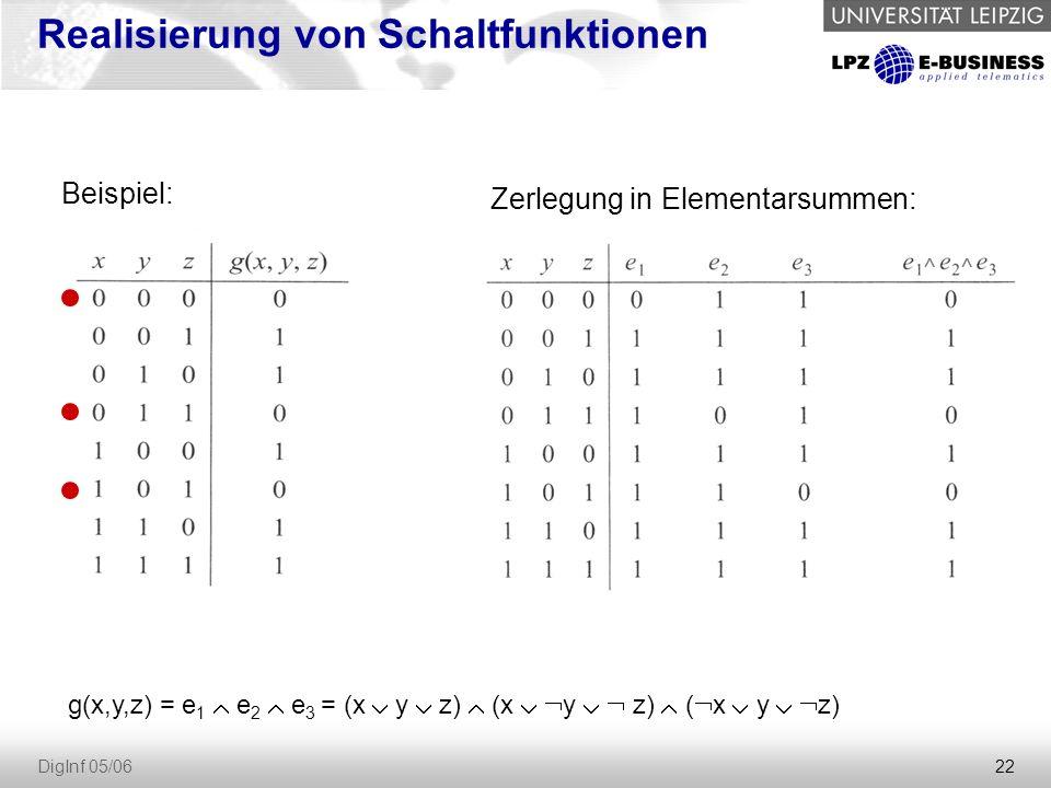 22 DigInf 05/06   Realisierung von Schaltfunktionen Beispiel: Zerlegung in Elementarsummen: g(x,y,z) = e 1  e 2  e 3 = (x  y  z)  (x   y   z)  (  x  y   z)