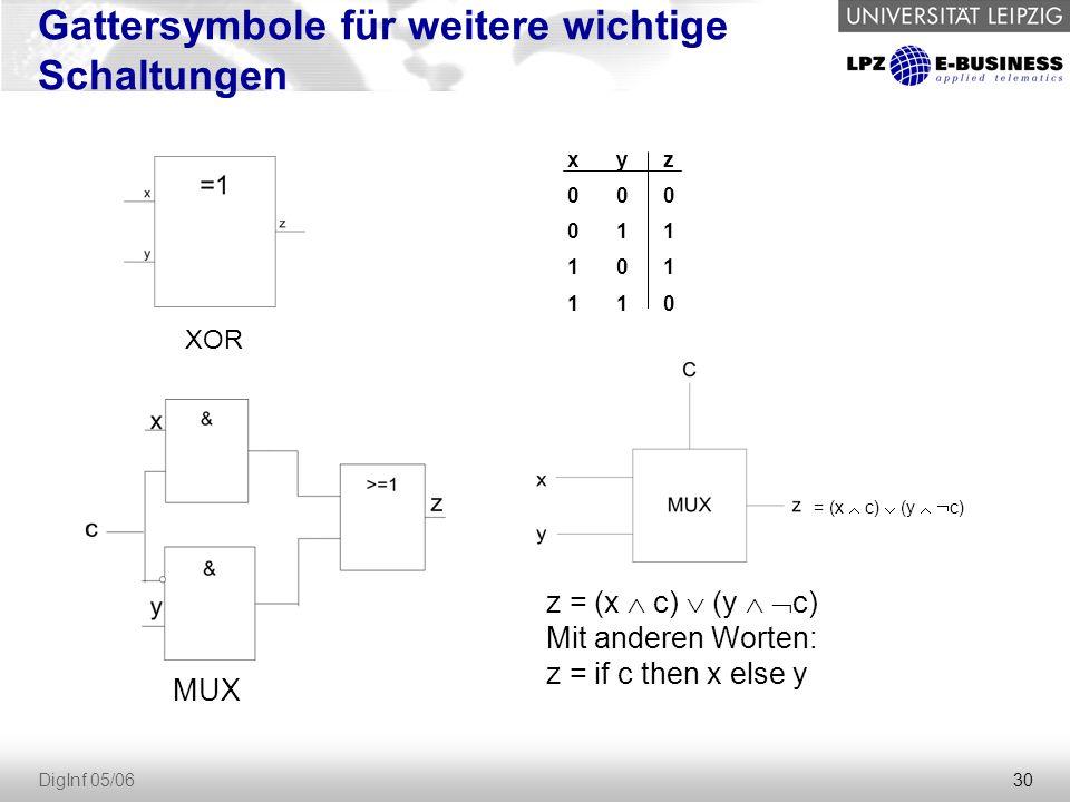 30 DigInf 05/06 Gattersymbole für weitere wichtige Schaltungen MUX z = (x  c)  (y   c) Mit anderen Worten: z = if c then x else y XOR xyz 000 011 101 110 = (x  c)  (y   c)
