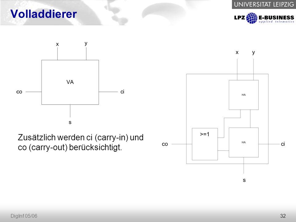 32 DigInf 05/06 Volladdierer Zusätzlich werden ci (carry-in) und co (carry-out) berücksichtigt.