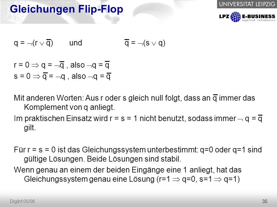35 DigInf 05/06 Gleichungen Flip-Flop q =  (r  q)und q =  (s  q) r = 0  q =  q, also  q = q s = 0  q =  q, also  q = q Mit anderen Worten: Aus r oder s gleich null folgt, dass an q immer das Komplement von q anliegt.