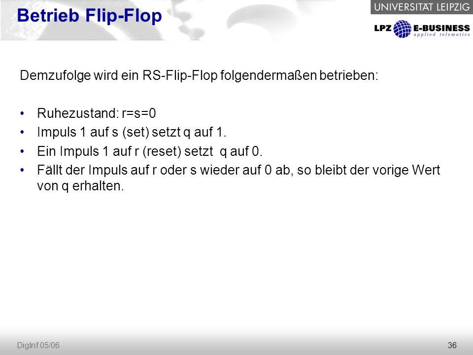 36 DigInf 05/06 Betrieb Flip-Flop Demzufolge wird ein RS-Flip-Flop folgendermaßen betrieben: Ruhezustand: r=s=0 Impuls 1 auf s (set) setzt q auf 1.