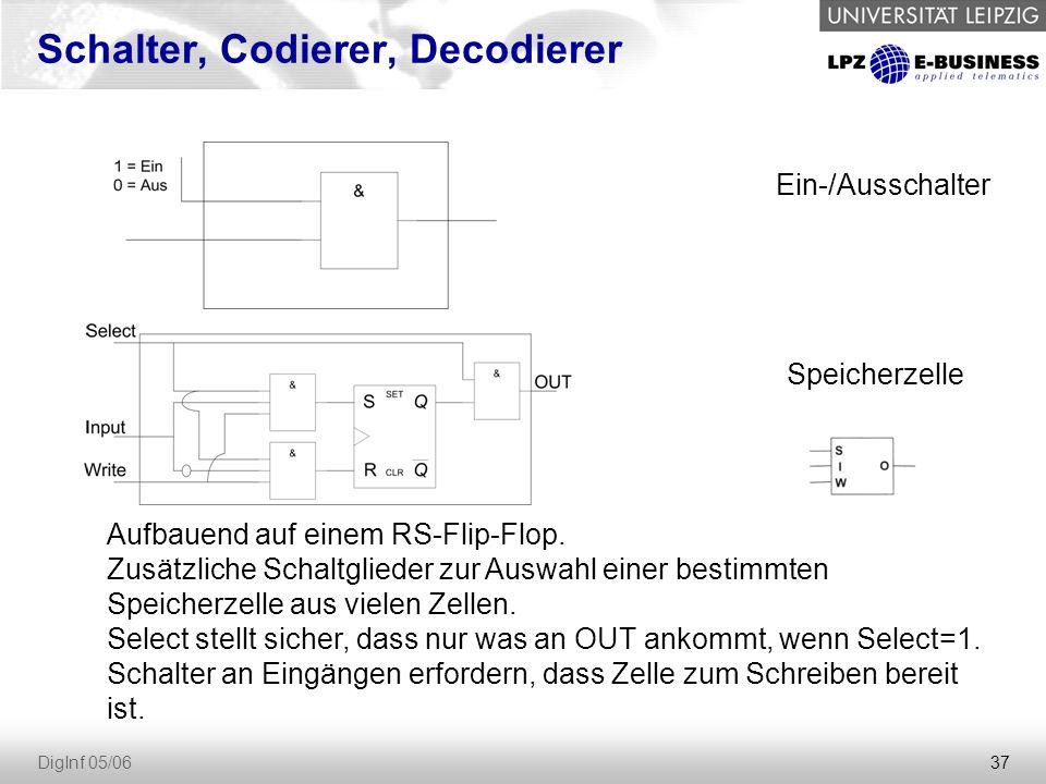 37 DigInf 05/06 Schalter, Codierer, Decodierer Ein-/Ausschalter Speicherzelle Aufbauend auf einem RS-Flip-Flop.