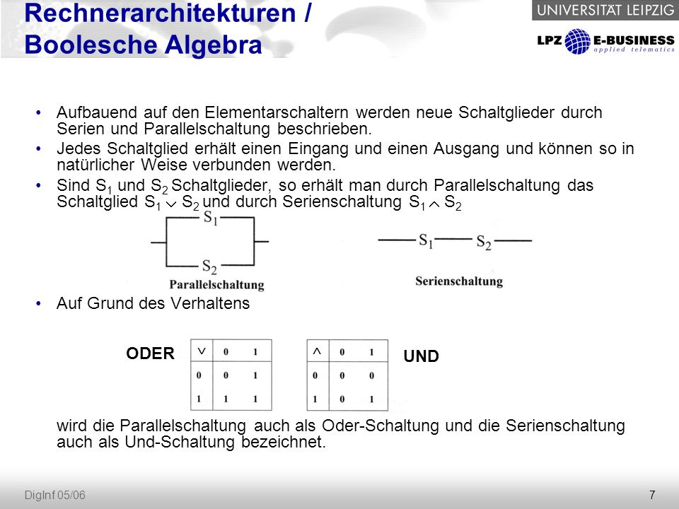 8 DigInf 05/06 Serien-parallele Terme Bezeichnet man die elementaren Ein-Aus-Schalter mit Variablen x,y,z,..., so lässt sich jeder serien-parallele Schaltkreis durch einen Serien-Parallel- Schaltterm (kurz SP-Term) beschreiben.