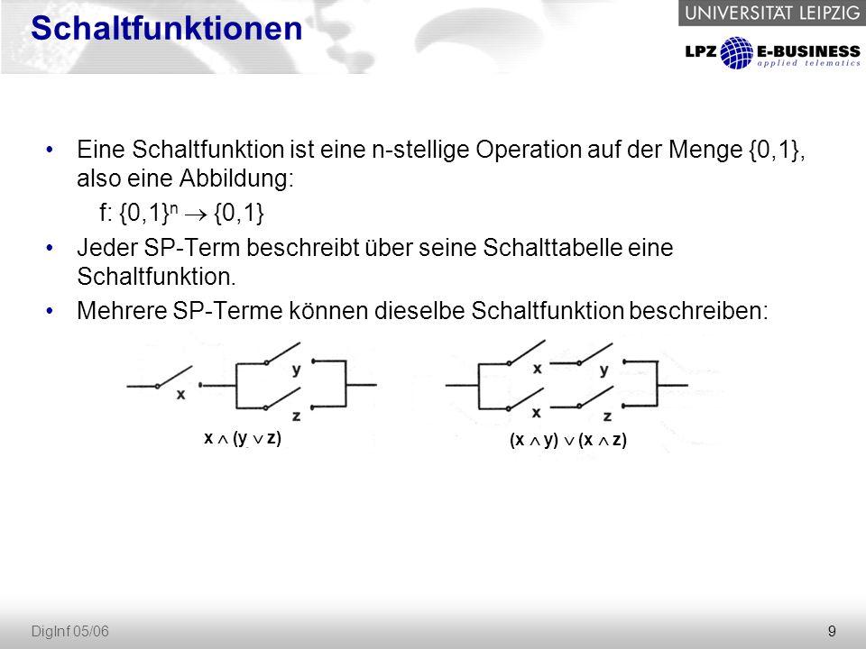 9 DigInf 05/06 Schaltfunktionen Eine Schaltfunktion ist eine n-stellige Operation auf der Menge {0,1}, also eine Abbildung: f: {0,1} n  {0,1} Jeder SP-Term beschreibt über seine Schalttabelle eine Schaltfunktion.