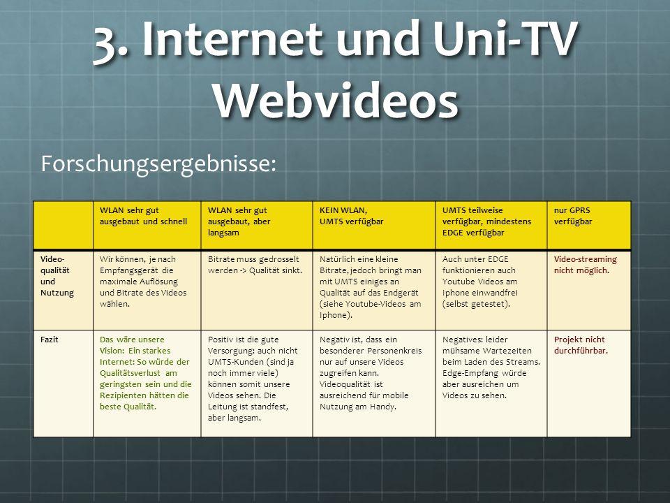 3. Internet und Uni-TV Webvideos WLAN sehr gut ausgebaut und schnell WLAN sehr gut ausgebaut, aber langsam KEIN WLAN, UMTS verfügbar UMTS teilweise ve