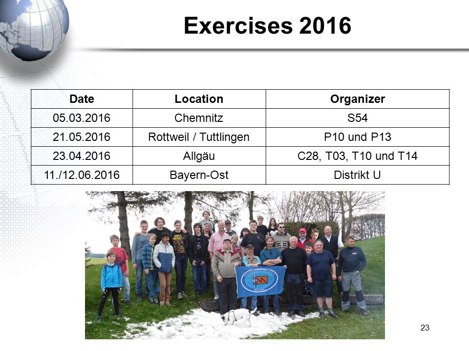 Exercises 2016 23 DateLocationOrganizer 05.03.2016ChemnitzS54 21.05.2016Rottweil / TuttlingenP10 und P13 23.04.2016AllgäuC28, T03, T10 und T14 11./12.06.2016Bayern-OstDistrikt U
