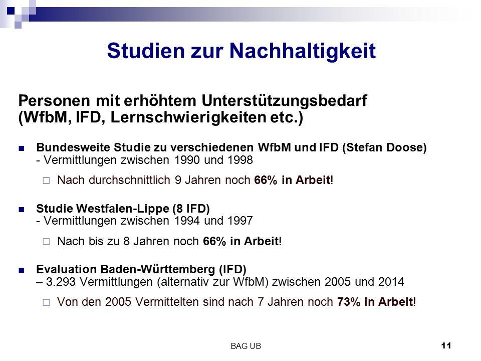 BAG UB 11 Studien zur Nachhaltigkeit Personen mit erhöhtem Unterstützungsbedarf (WfbM, IFD, Lernschwierigkeiten etc.) Bundesweite Studie zu verschiede