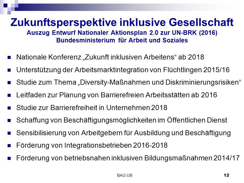 Zukunftsperspektive inklusive Gesellschaft Auszug Entwurf Nationaler Aktionsplan 2.0 zur UN-BRK (2016) Bundesministerium für Arbeit und Soziales Natio